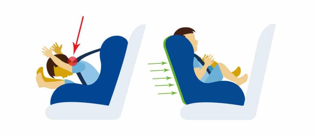 autostoel baby tegen rijrichting
